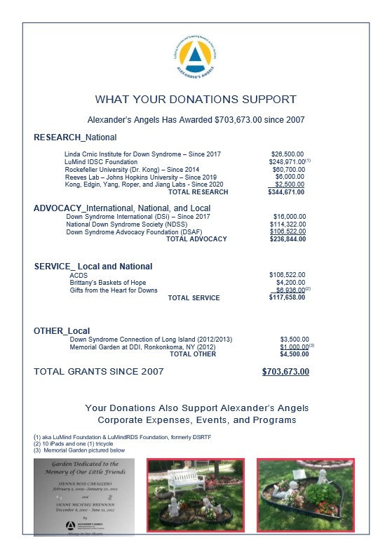 WHAT YOUR DONATIONS SUPPORT _Spring 2021_1.jpg