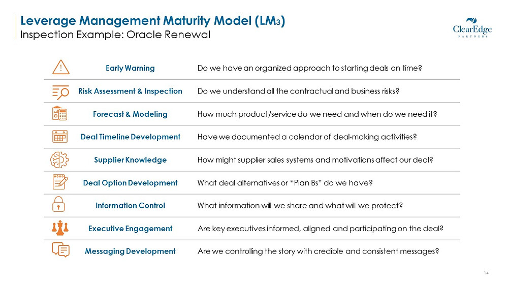 A chart showing nine steps to leverage management in strategizing it deals
