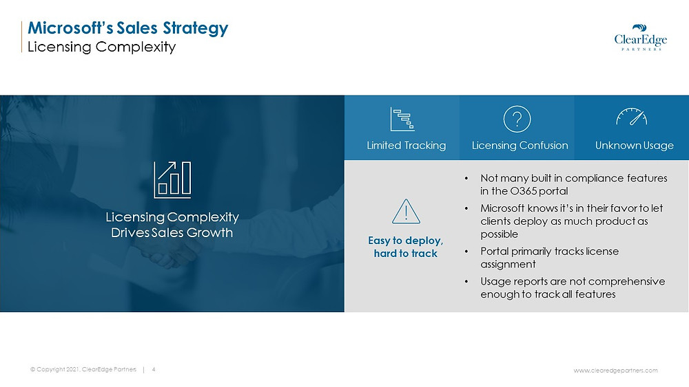Microsoft's sales strategy - licensing complexity drives sales growth