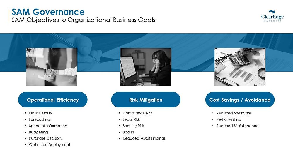 Sam governance objetives to organizztional business goals