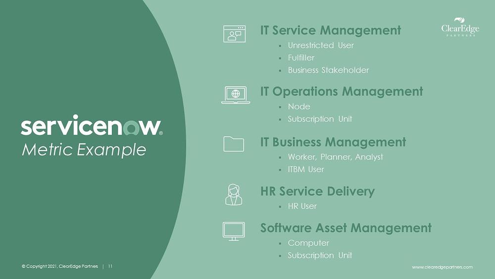 ServiceNow Metrics - IT Service Management, Operations, Business, HR Service Delivery, Software Asset Management