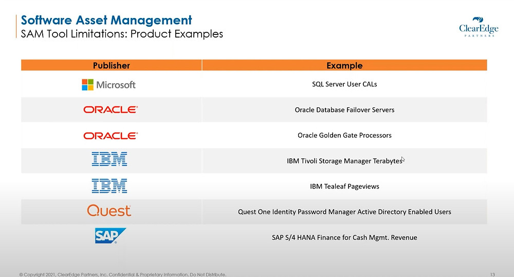 Sam tool limitations product examples: microsoft, oracle, ibm, quest, sap