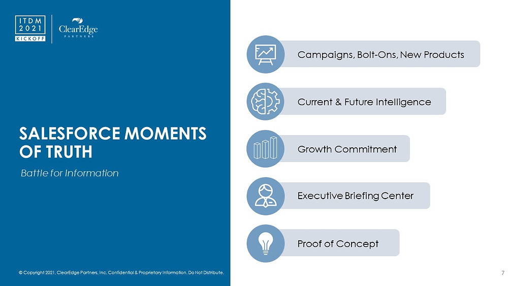 Salesforce Growth Commitment, Proof of Concept, Information for Pricing