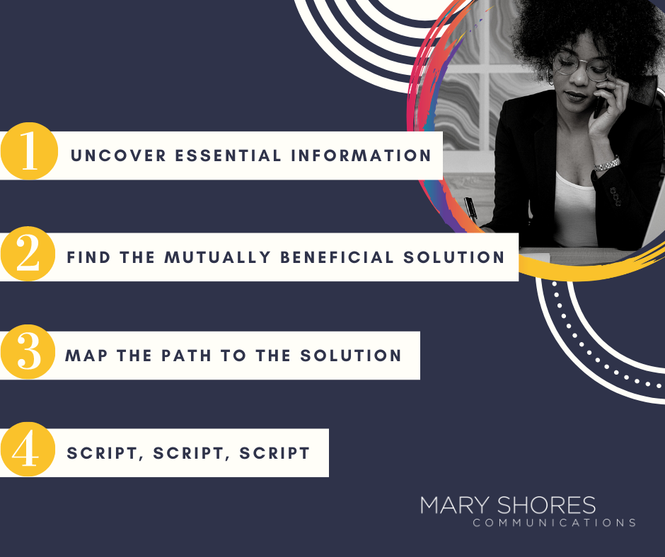map a path to a solution in debt collection, list of tips for communication and debt collection