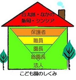 家(新完成版).png