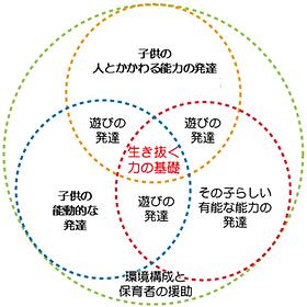 ホームページ4円図(新完成版).png