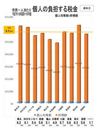 2019年9月議会使用グラフA4_page-0002.jpg