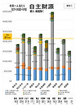 2019年9月議会使用グラフA4_page-0001.jpg