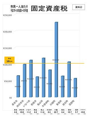 2019年9月議会使用グラフA4_page-0004.jpg