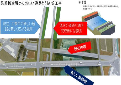 桑部橋の工事.jpg