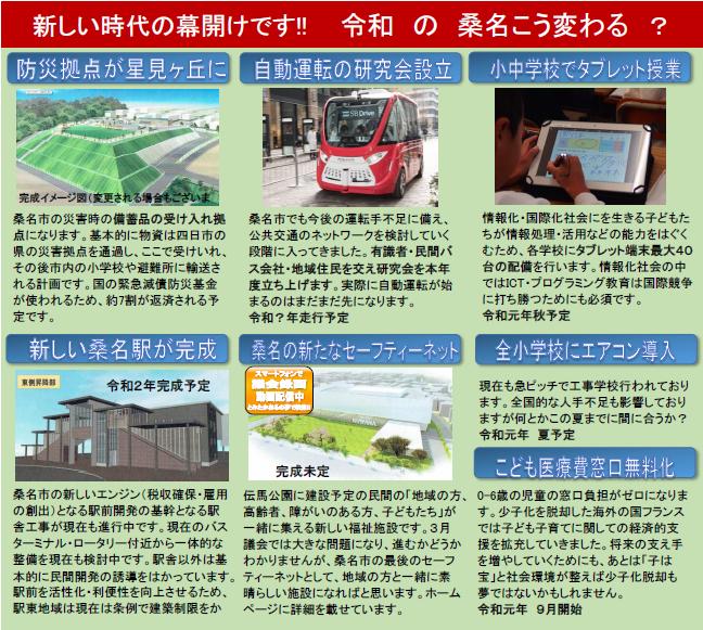 桑名市の未来.png