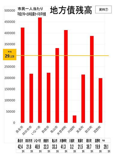 2019年9月議会使用グラフA4_page-0007.jpg