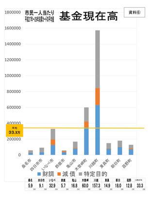 2019年9月議会使用グラフA4_page-0006.jpg