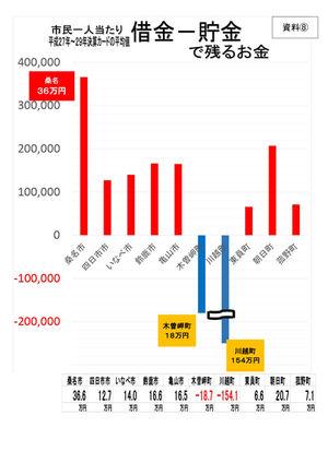 2019年9月議会使用グラフA4_page-0008.jpg
