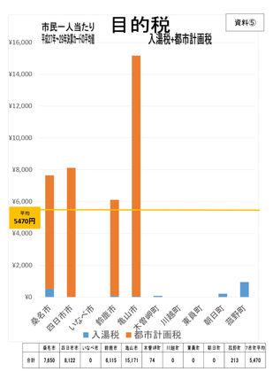 2019年9月議会使用グラフA4_page-0005.jpg