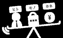 人・物・金(ヒト・モノ・カネ)|エンサイドコンサルティング