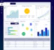 customer lifetime value dashboard