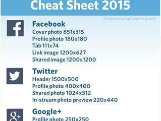 How Should You Be Sizing Your Social Media Images?