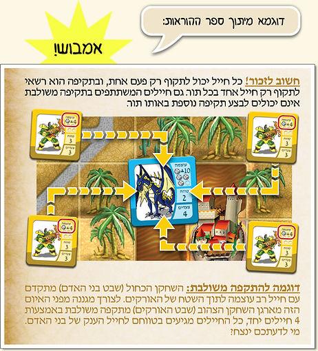 דוגמה, דוגמא, הוראות שבטי זבריוס, אמבוש