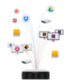 evo-sharing-graphic.jpg