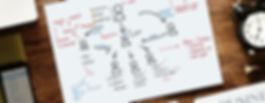 chart-content-flow-chart-900108.jpg
