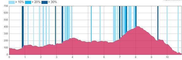 Dutch-elevation.jpg