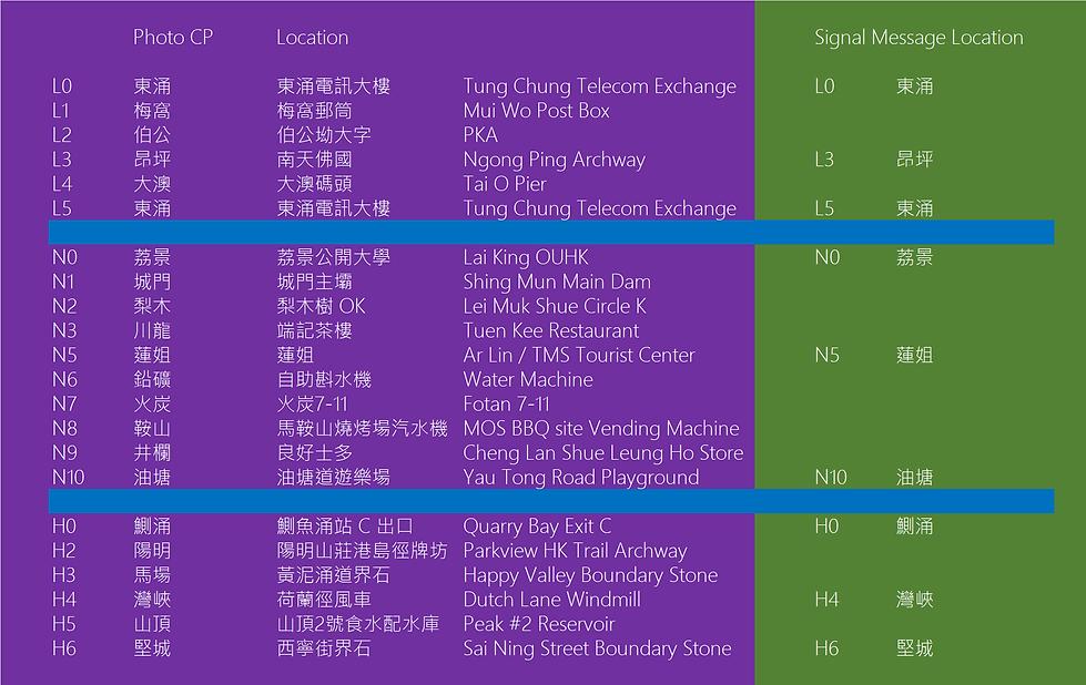 signalpoint-V162.png