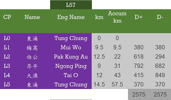 L57-data.png