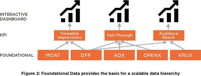 foundational_data.jpg