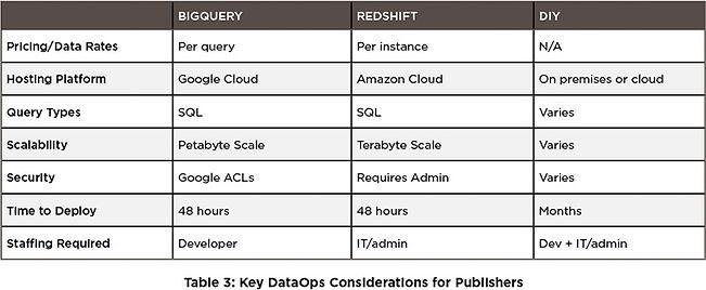 key_dataops.jpg