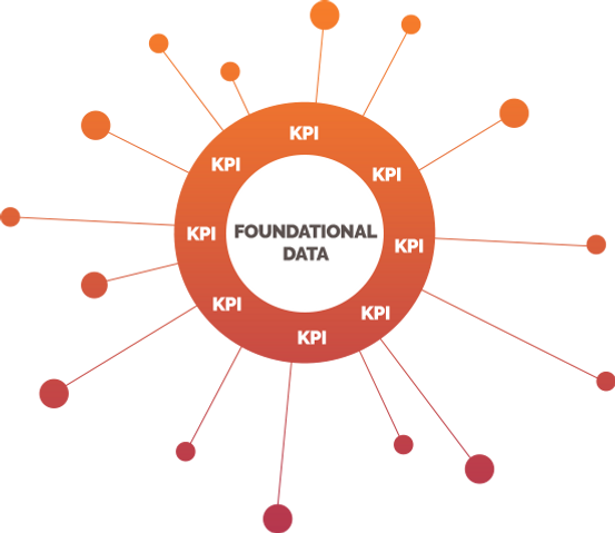 foundational_data_diagram.png