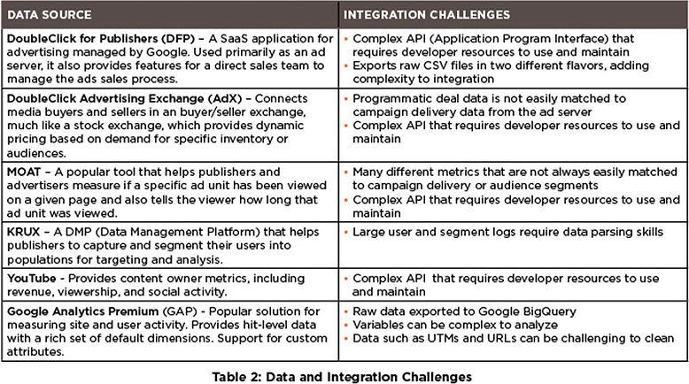 data_integration_challenges.jpg