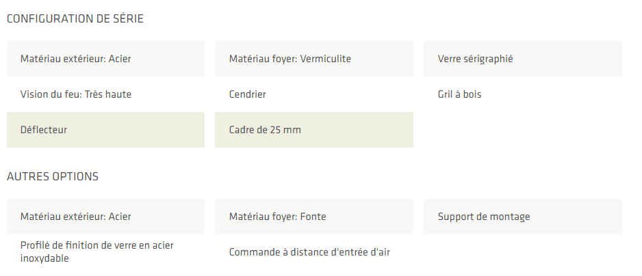 Configurations et Options Adour
