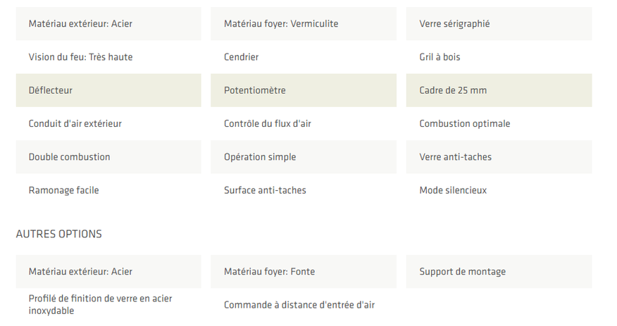 Configuration et Options Adour 700