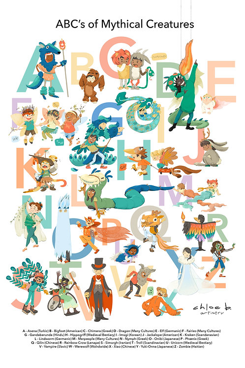 ABC's of Mythical Creatures Poster