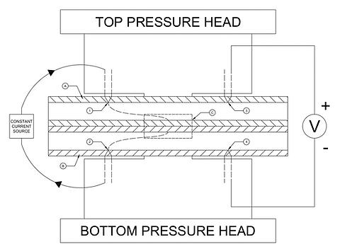 IRT Diagram.png