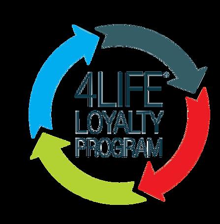Loyalty Program PNG.png