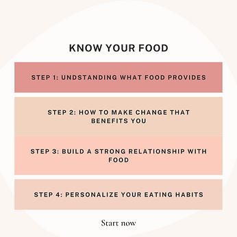 Know your food.png