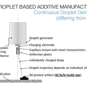 General Description of Droplet-Based AM