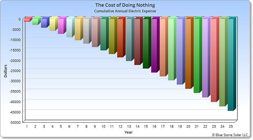 cost of nothing.png