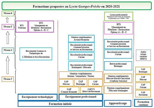 Formations-2020-21.jpg
