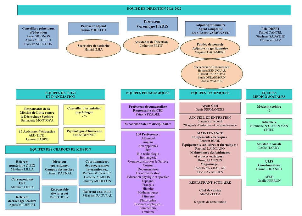 Organigramme 2021-22b.jpg