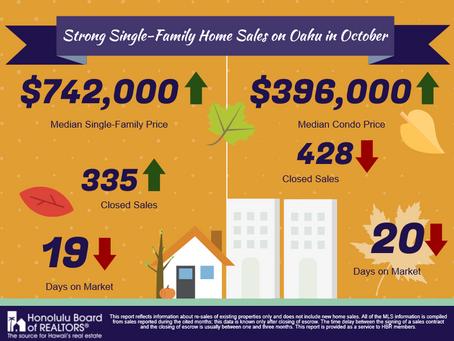 Condo Sales Roar in October 2016
