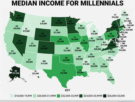 Millennials - The Hurdles They Face