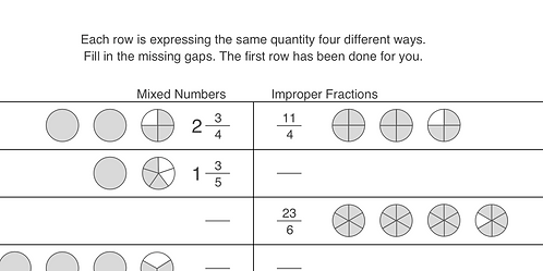 Fractions (Improper & Mixed Numbers)