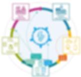 plastic CE diagram.jpg