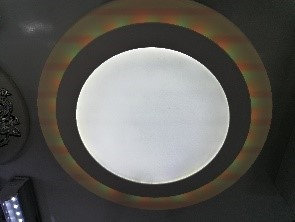 18 Watts Panel Light (Multicolored)