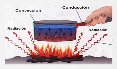 tranferencia de calor.png