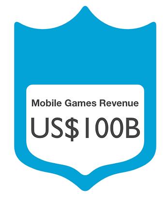 Mobile games revenue $100 billion