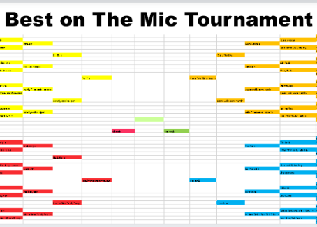 Best on The Mic: Championship Preview
